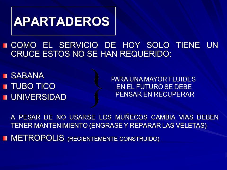 APARTADEROS COMO EL SERVICIO DE HOY SOLO TIENE UN CRUCE ESTOS NO SE HAN REQUERIDO: SABANA. TUBO TICO.