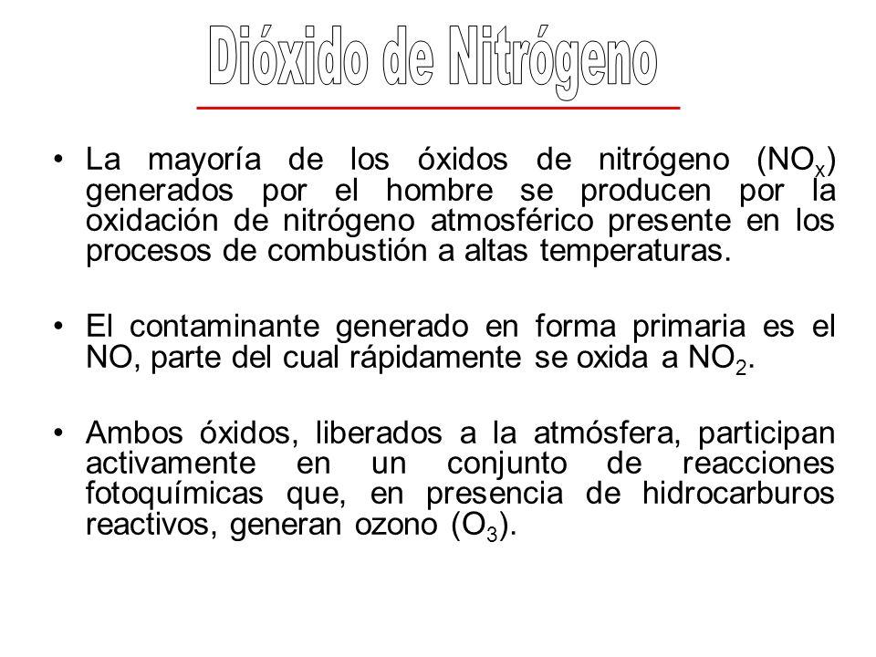 Dióxido de Nitrógeno