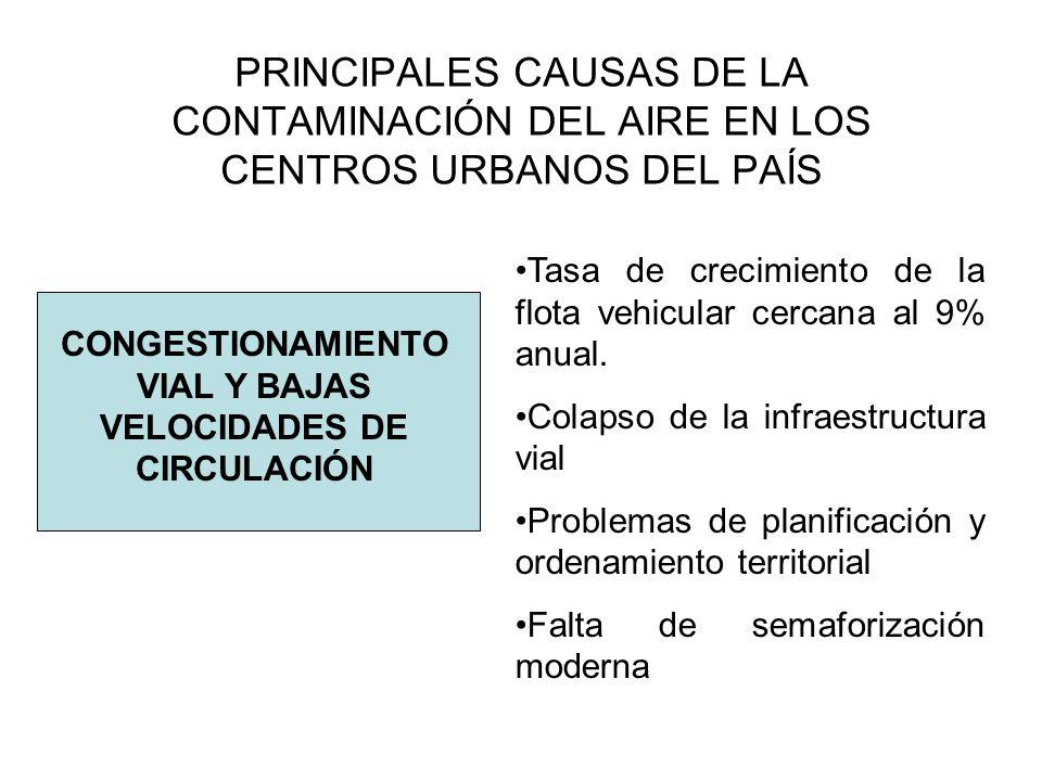 CONGESTIONAMIENTO VIAL Y BAJAS VELOCIDADES DE CIRCULACIÓN
