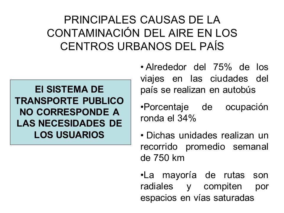 PRINCIPALES CAUSAS DE LA CONTAMINACIÓN DEL AIRE EN LOS CENTROS URBANOS DEL PAÍS