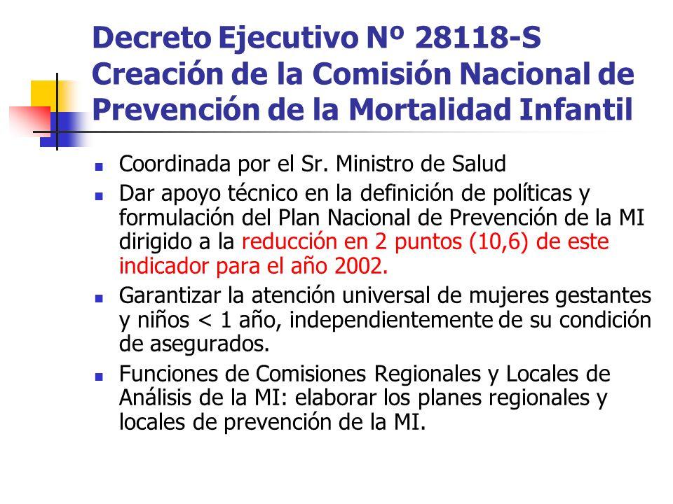 Decreto Ejecutivo Nº 28118-S Creación de la Comisión Nacional de Prevención de la Mortalidad Infantil