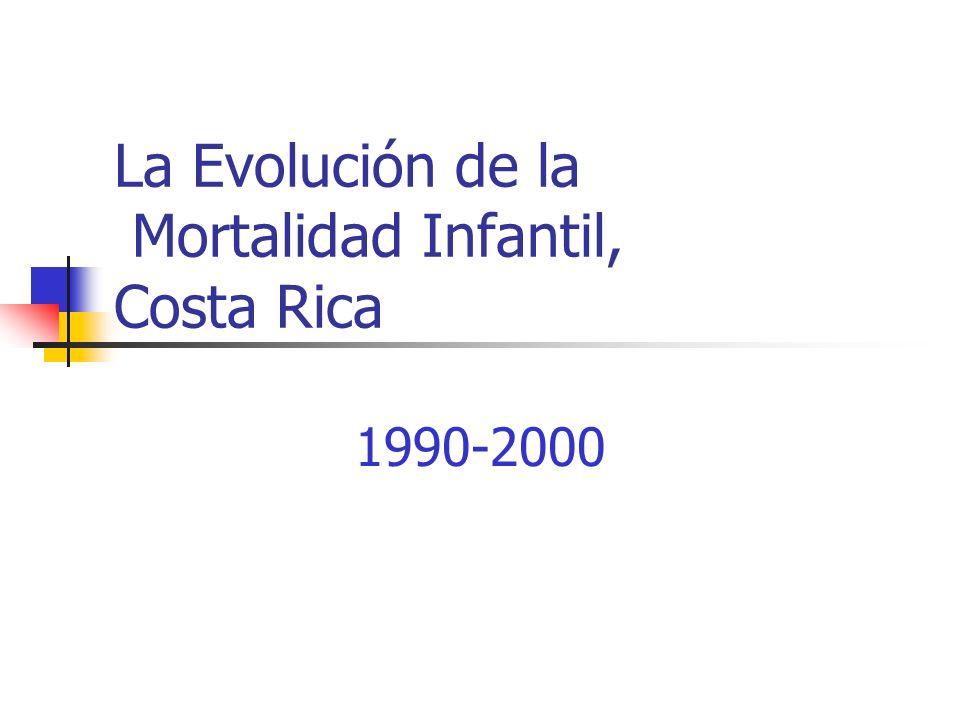 La Evolución de la Mortalidad Infantil, Costa Rica