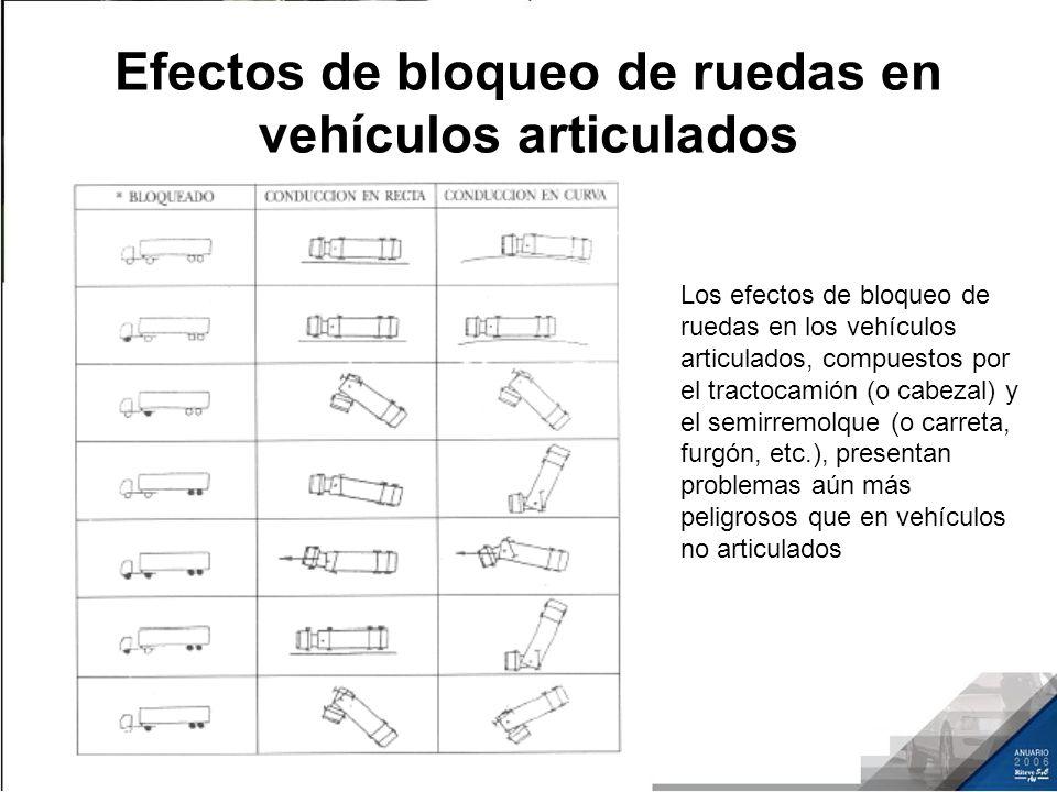 Efectos de bloqueo de ruedas en vehículos articulados