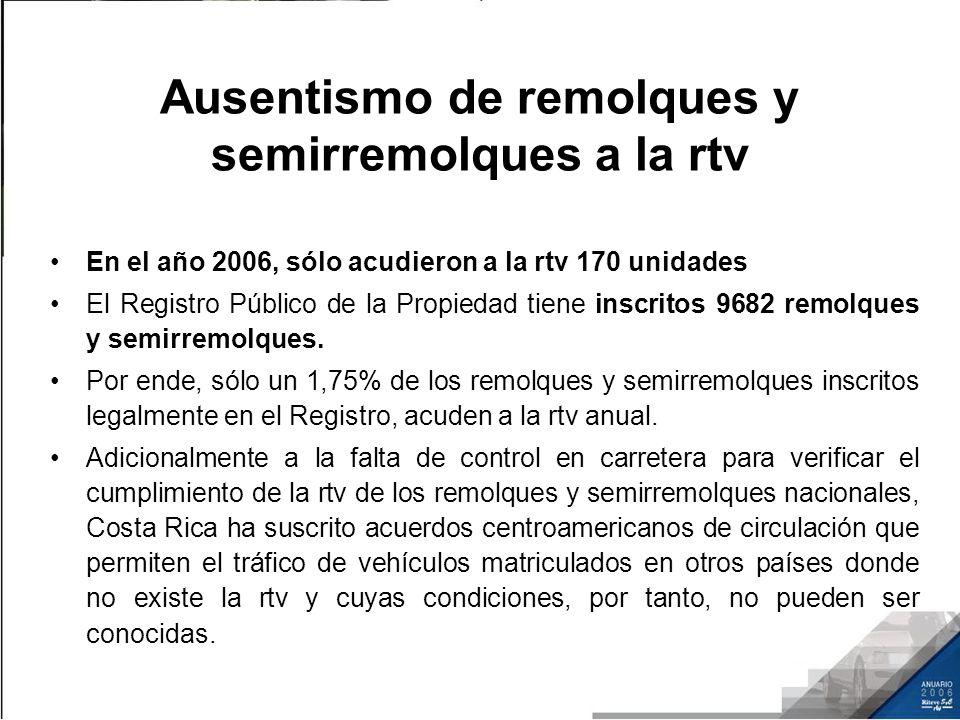 Ausentismo de remolques y semirremolques a la rtv