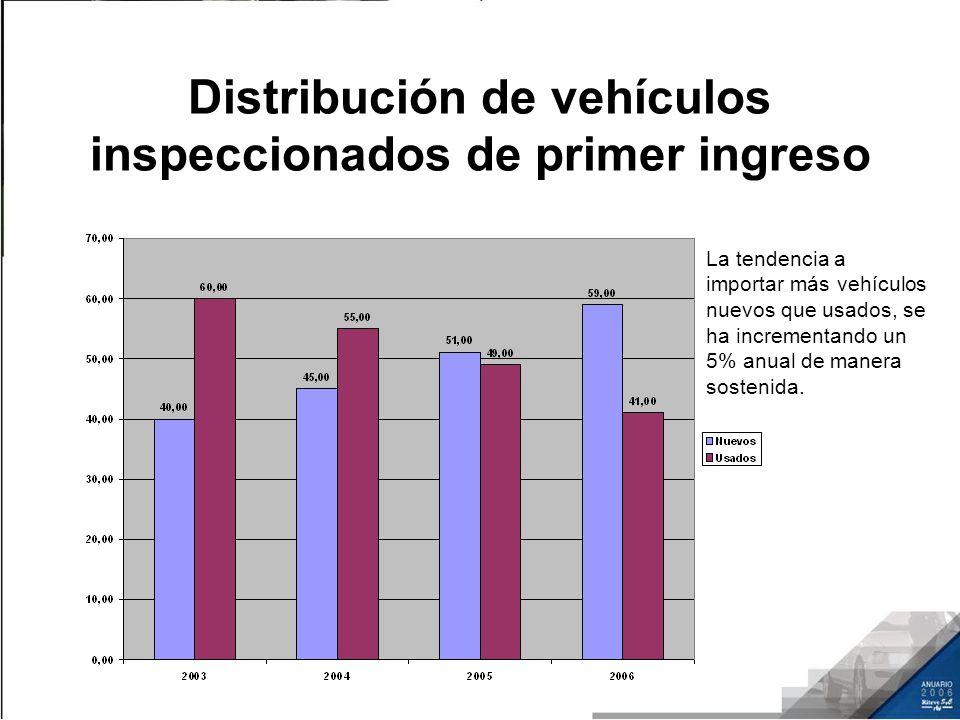 Distribución de vehículos inspeccionados de primer ingreso