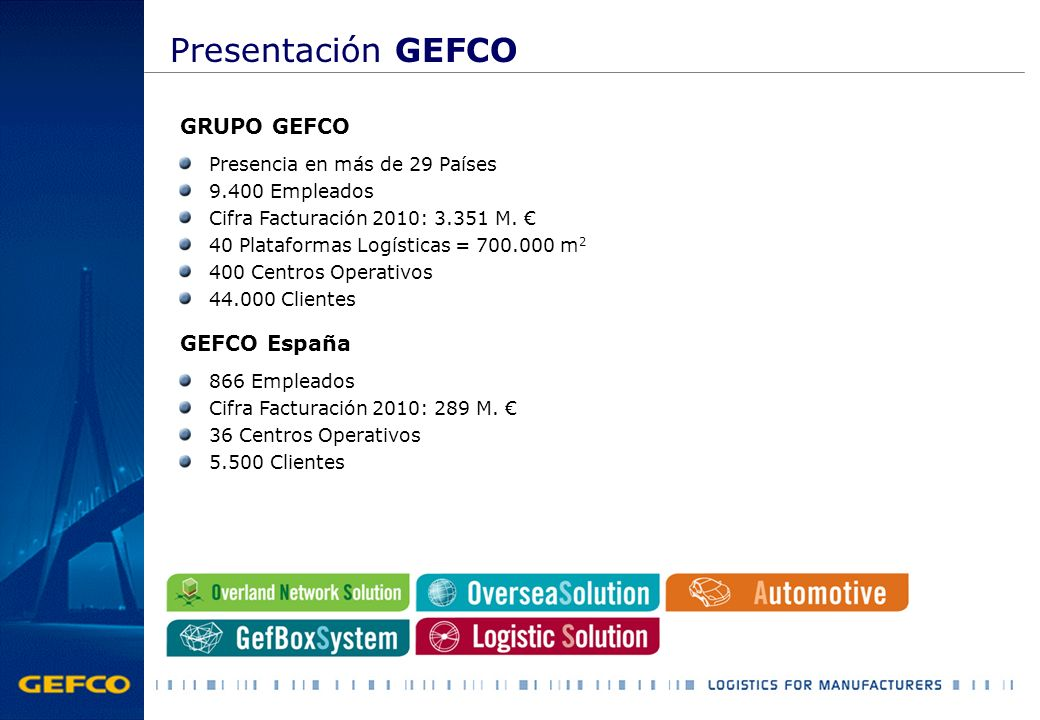 Presentación GEFCO GRUPO GEFCO GEFCO España