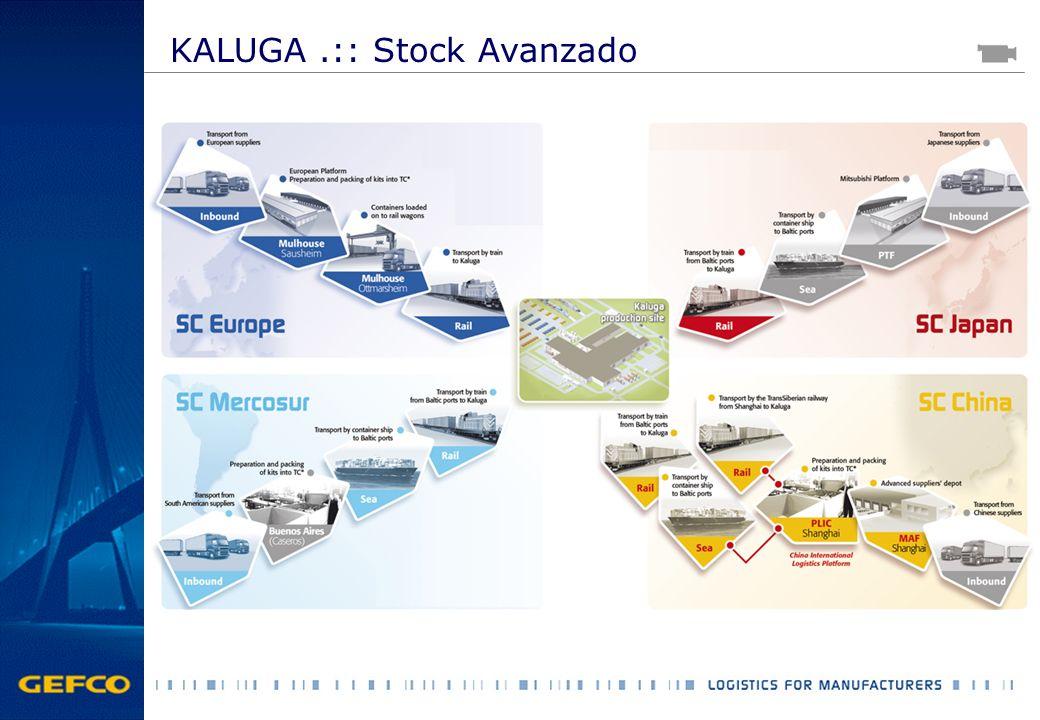 KALUGA .:: Stock Avanzado