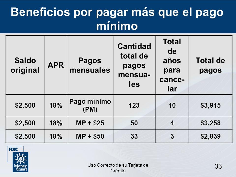 Beneficios por pagar más que el pago mínimo