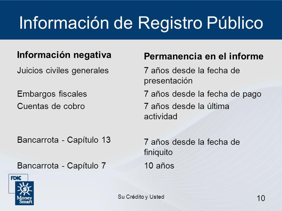 Información de Registro Público