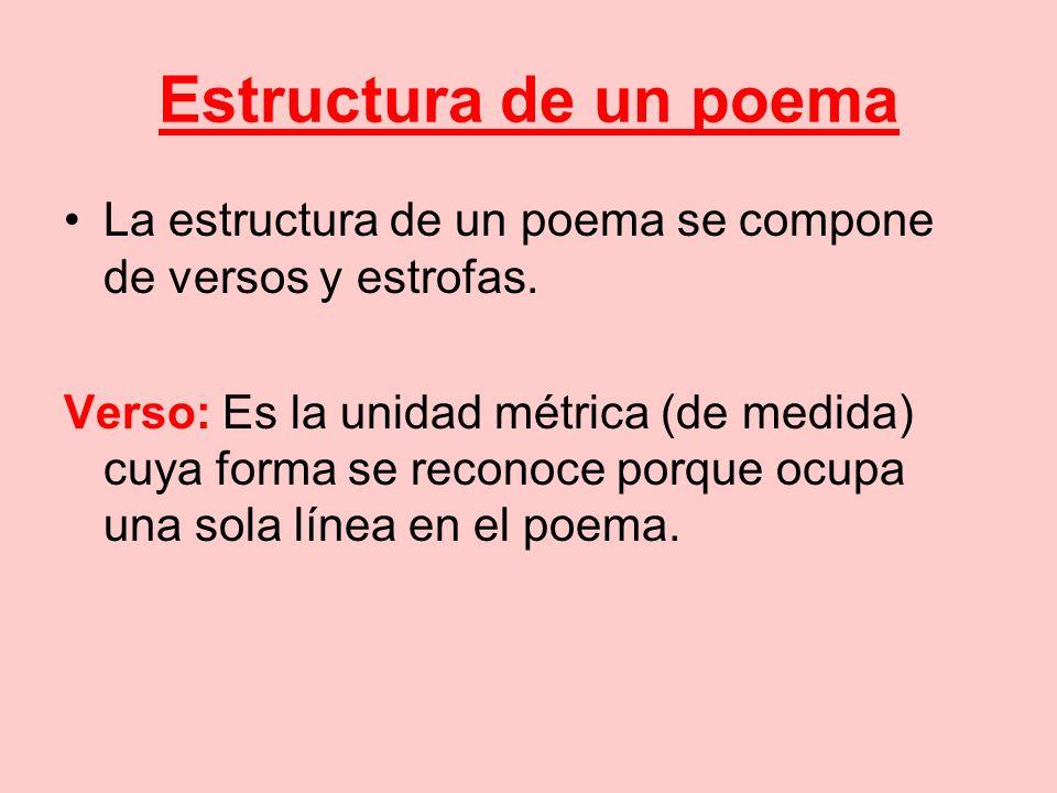 Estructura de un poema La estructura de un poema se compone de versos y estrofas.