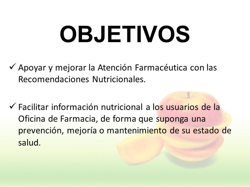 OBJETIVOSApoyar y mejorar la Atención Farmacéutica con las Recomendaciones Nutricionales.