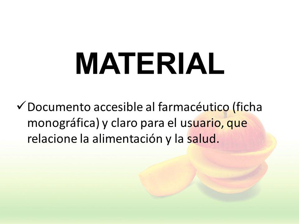 MATERIALDocumento accesible al farmacéutico (ficha monográfica) y claro para el usuario, que relacione la alimentación y la salud.