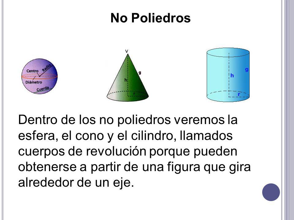 No Poliedros
