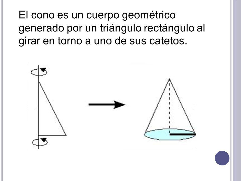 El cono es un cuerpo geométrico generado por un triángulo rectángulo al girar en torno a uno de sus catetos.