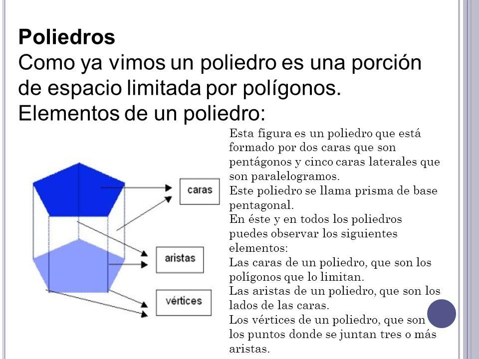 Poliedros Como ya vimos un poliedro es una porción de espacio limitada por polígonos. Elementos de un poliedro: