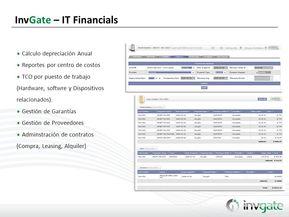 InvGate – IT Financials