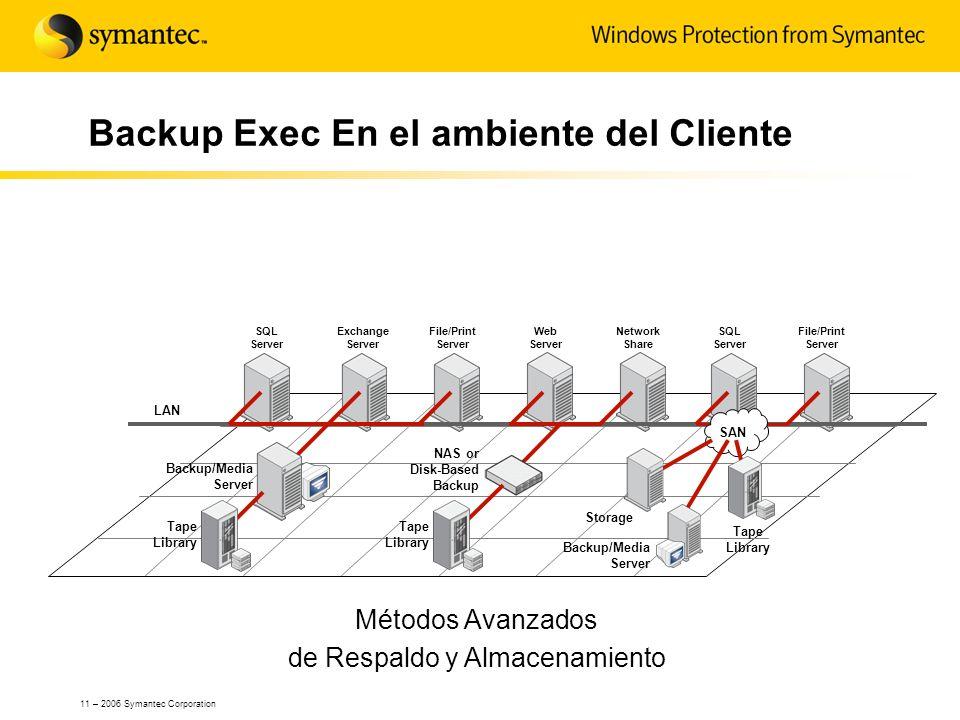 Backup Exec En el ambiente del Cliente