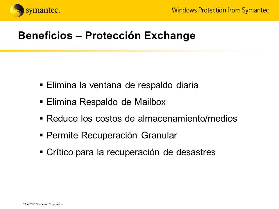 Beneficios – Protección Exchange