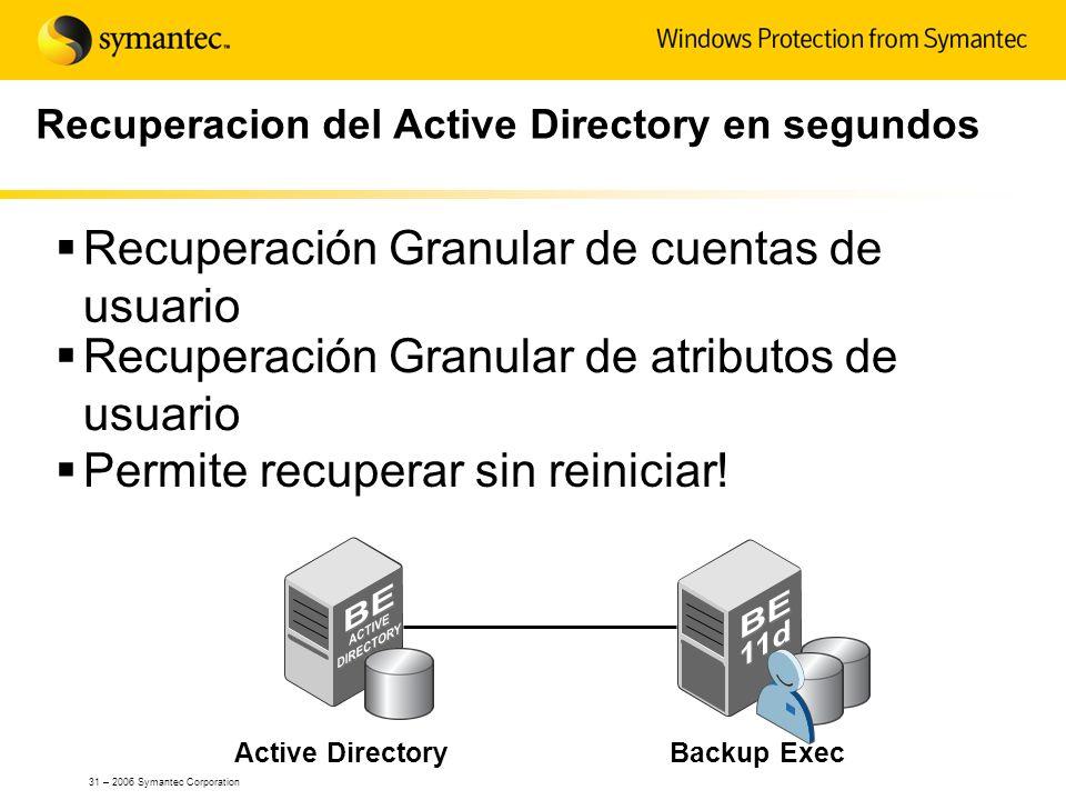 Recuperacion del Active Directory en segundos