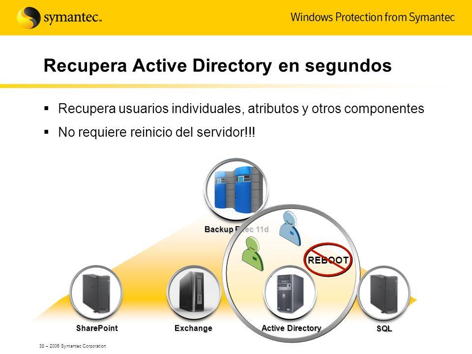 Recupera Active Directory en segundos