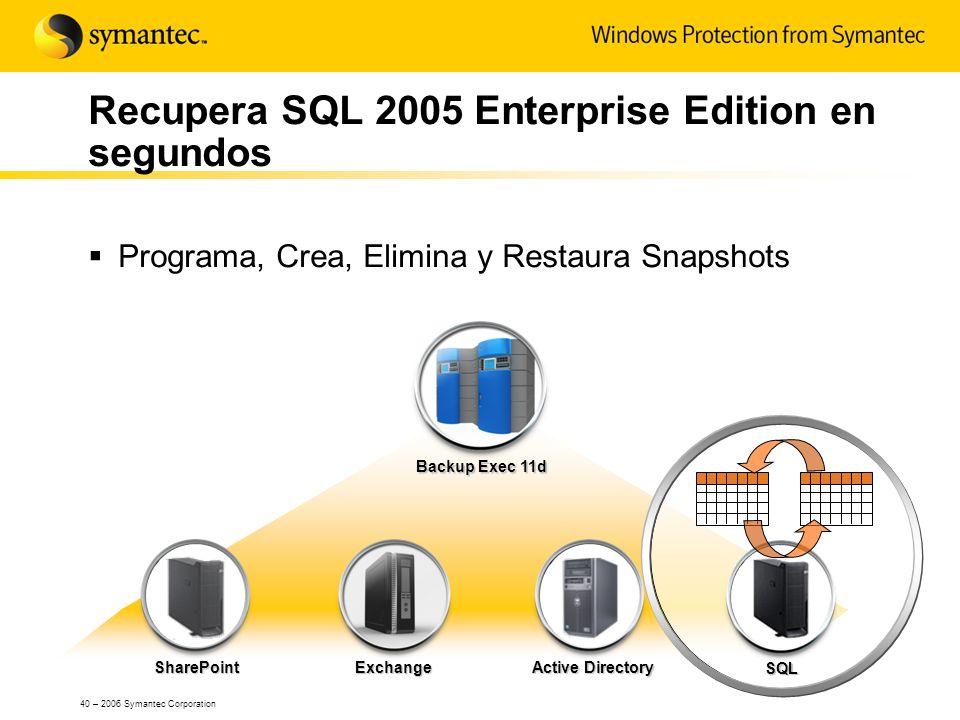 Recupera SQL 2005 Enterprise Edition en segundos