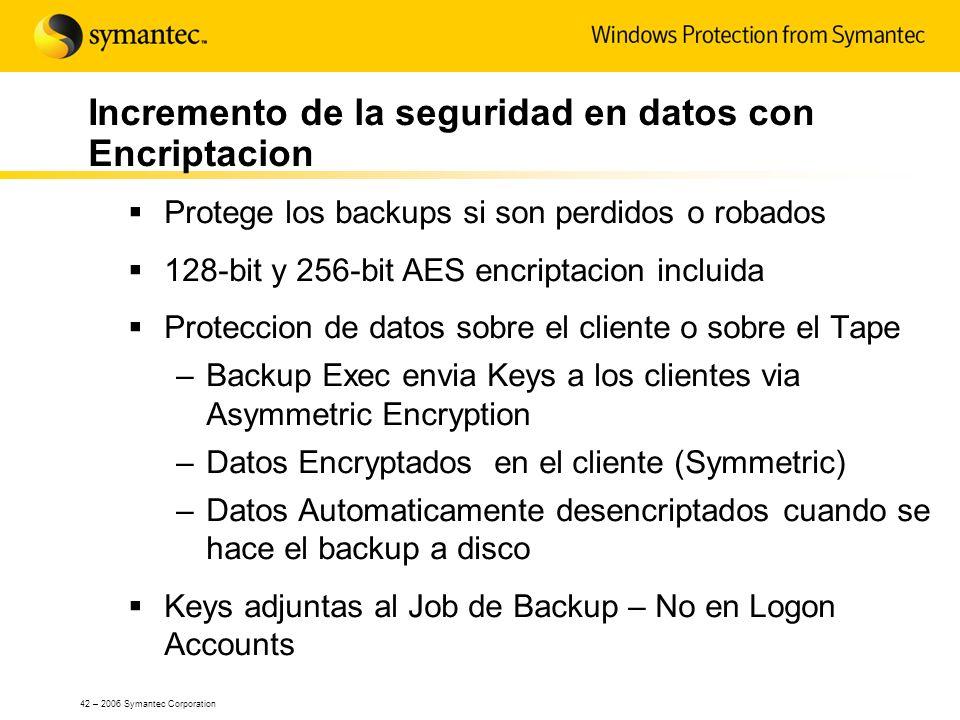 Incremento de la seguridad en datos con Encriptacion