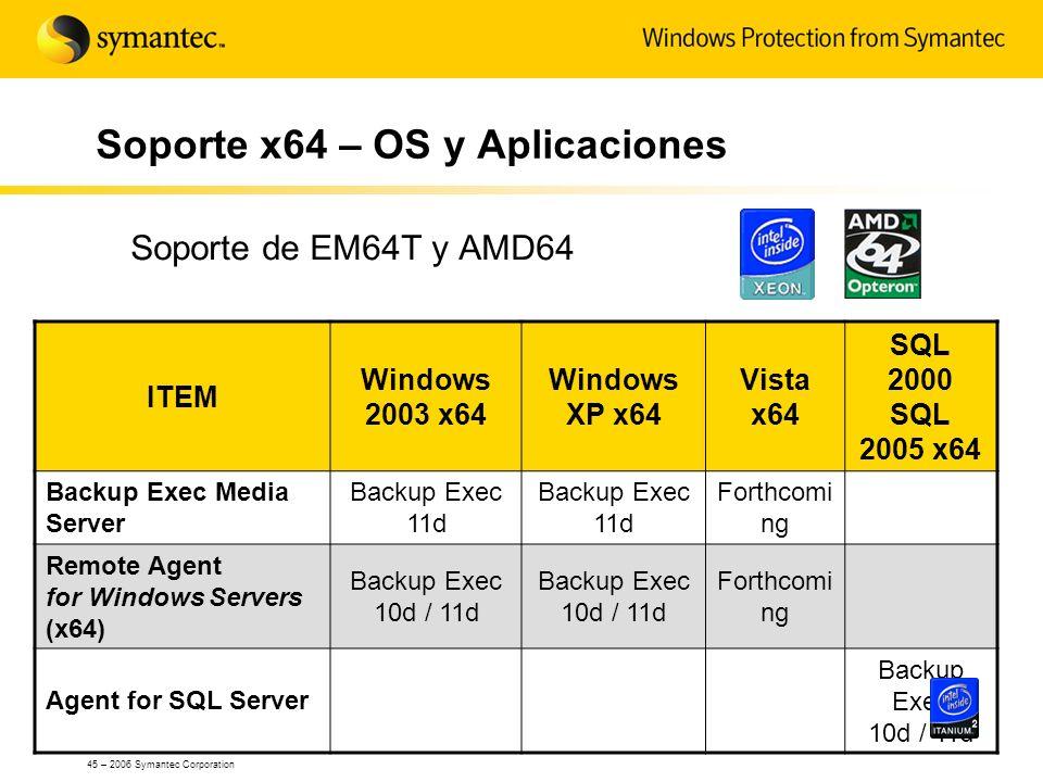 Soporte x64 – OS y Aplicaciones