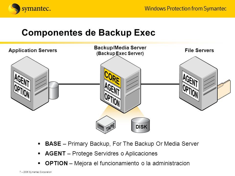 Componentes de Backup Exec