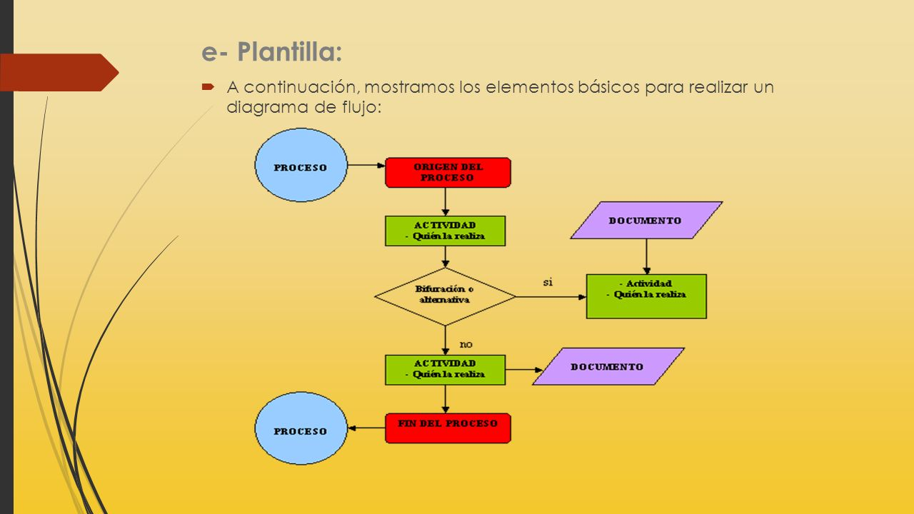 DIAGRAMAS ADMINISTRATIVOS - ppt video online descargar