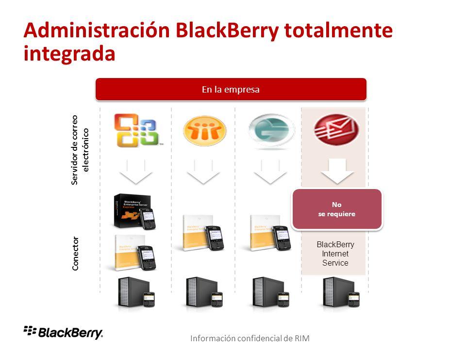 Administración BlackBerry totalmente integrada