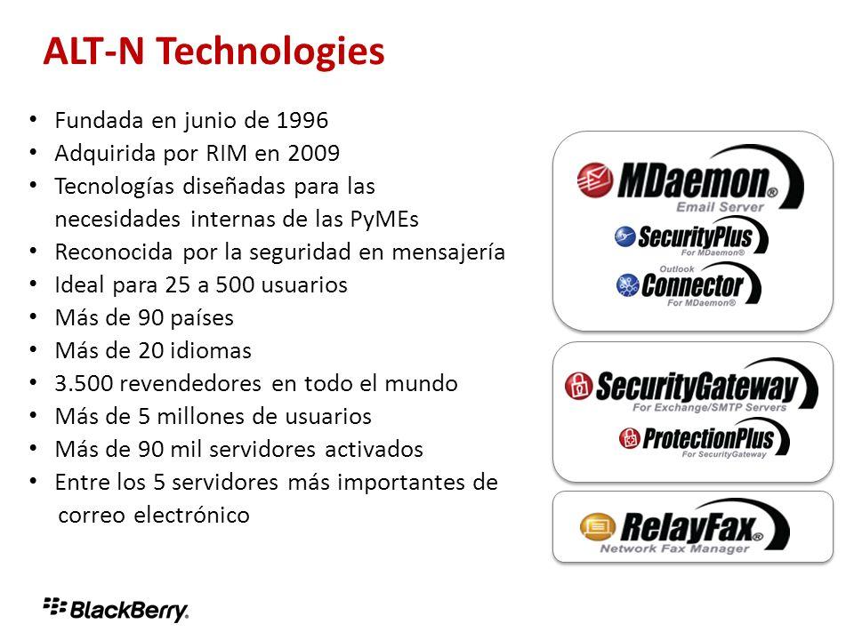 ALT-N Technologies Fundada en junio de 1996 Adquirida por RIM en 2009