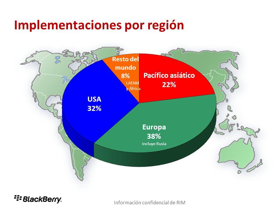 Implementaciones por región