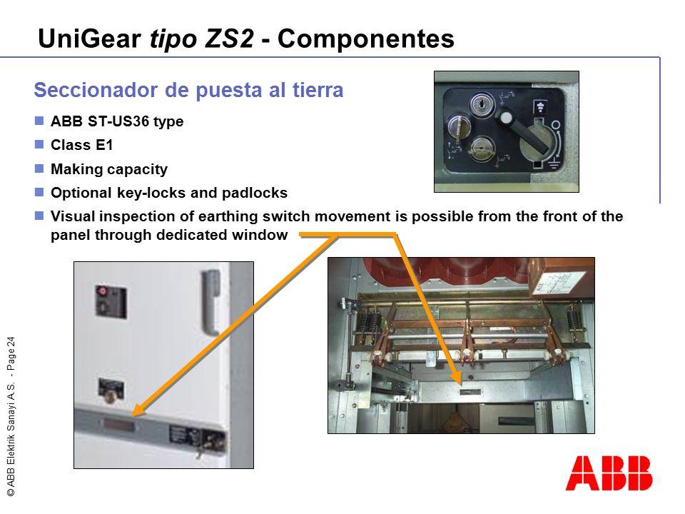 Unigear Tipo Zs2 Presentaci 243 N Del Producto Ppt Descargar