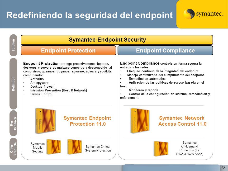 Redefiniendo la seguridad del endpoint