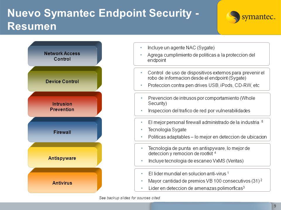 Nuevo Symantec Endpoint Security - Resumen