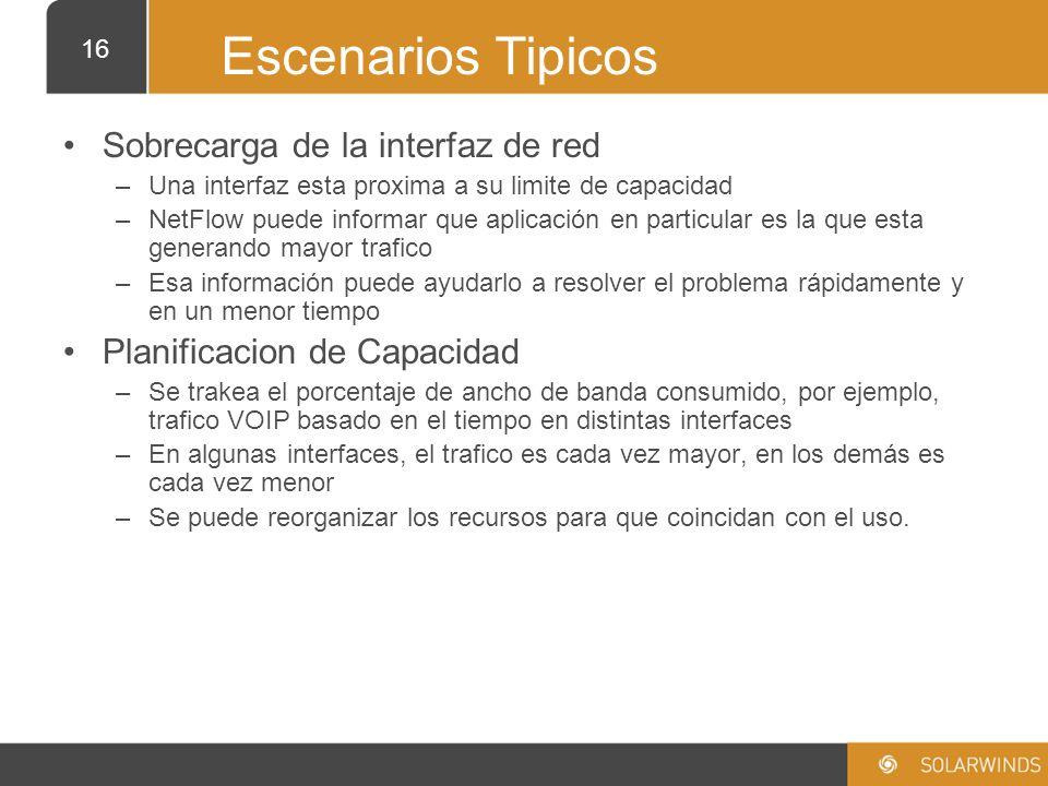 Escenarios Tipicos Sobrecarga de la interfaz de red