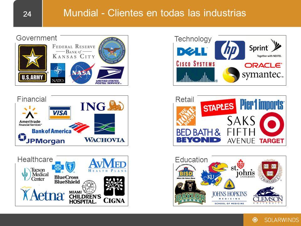 Mundial - Clientes en todas las industrias