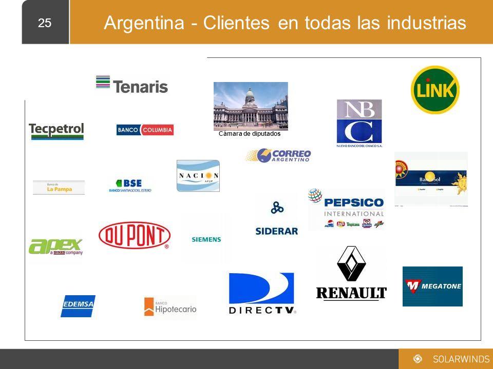 Argentina - Clientes en todas las industrias
