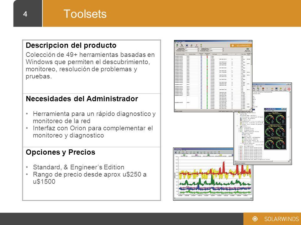 Toolsets Descripcion del producto Necesidades del Administrador