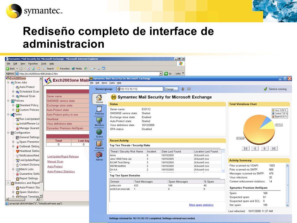 Rediseño completo de interface de administracion
