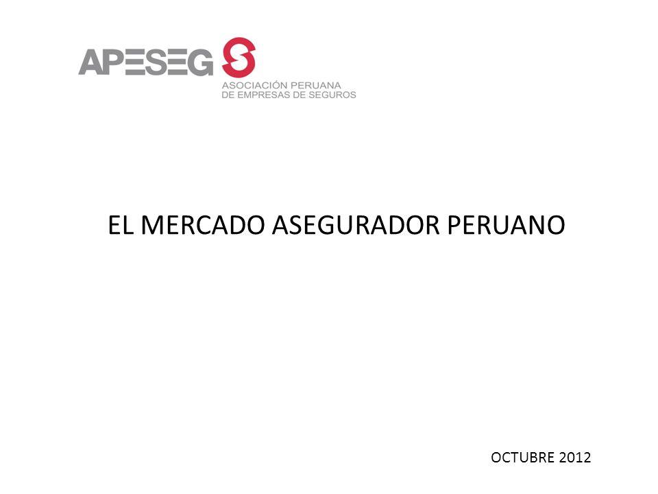 EL MERCADO ASEGURADOR PERUANO