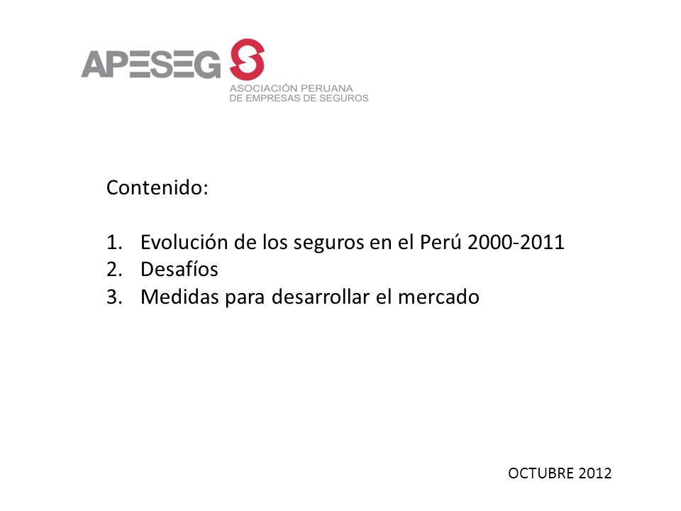 Contenido:Evolución de los seguros en el Perú 2000-2011.