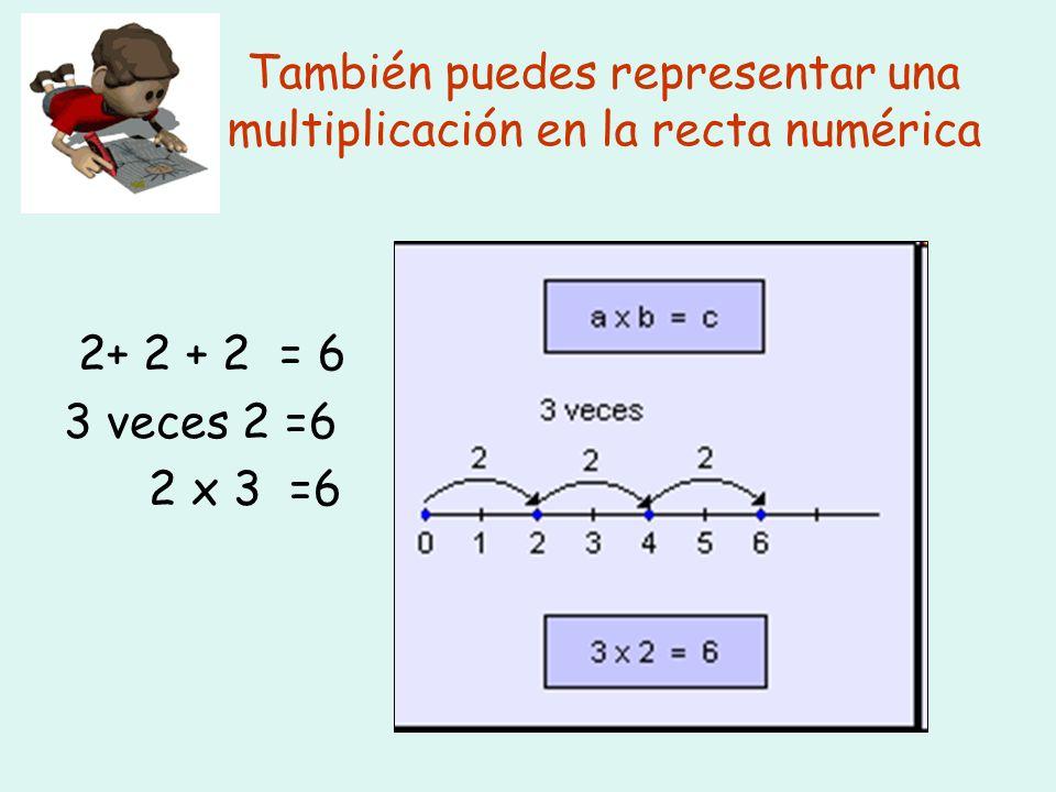 También puedes representar una multiplicación en la recta numérica