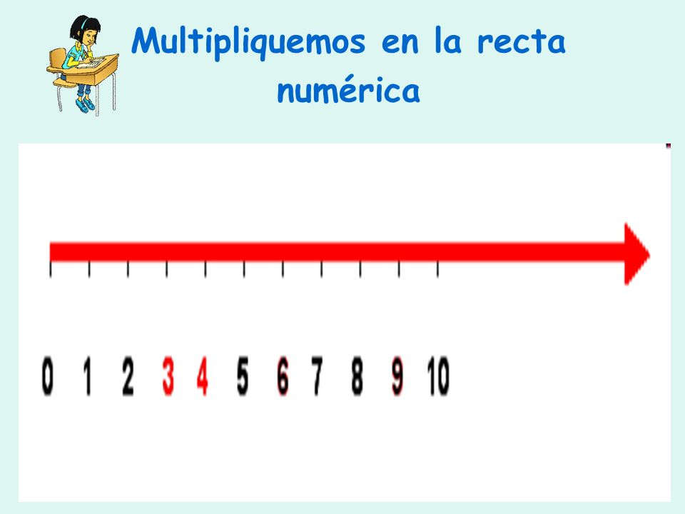Multipliquemos en la recta numérica