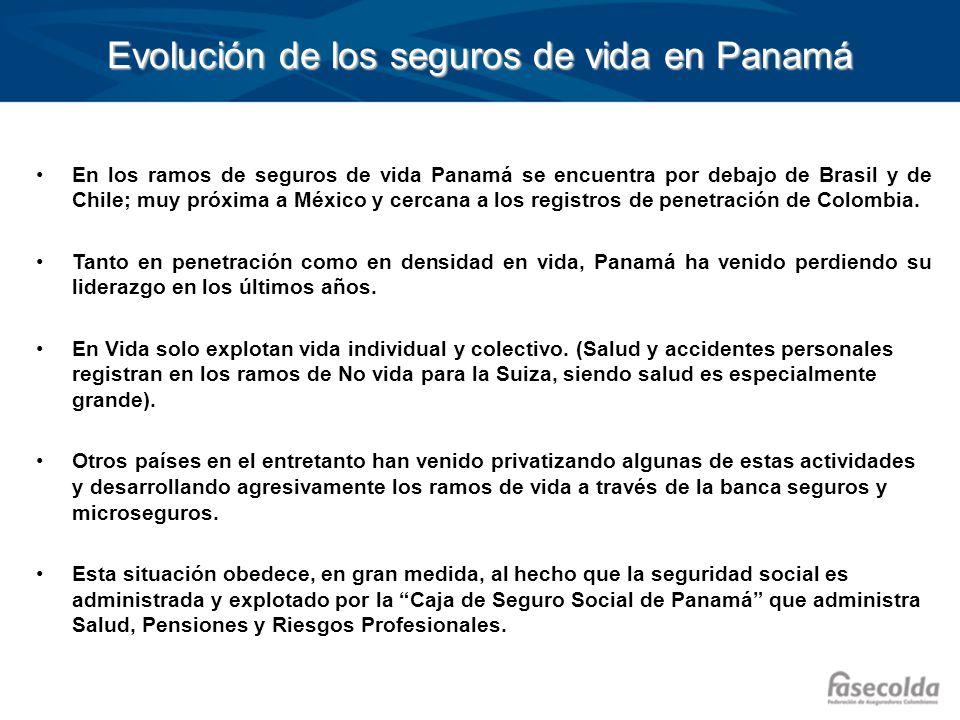 Evolución de los seguros de vida en Panamá