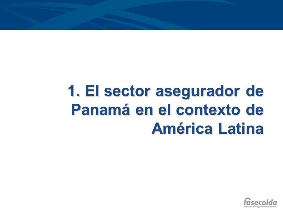 1. El sector asegurador de Panamá en el contexto de América Latina