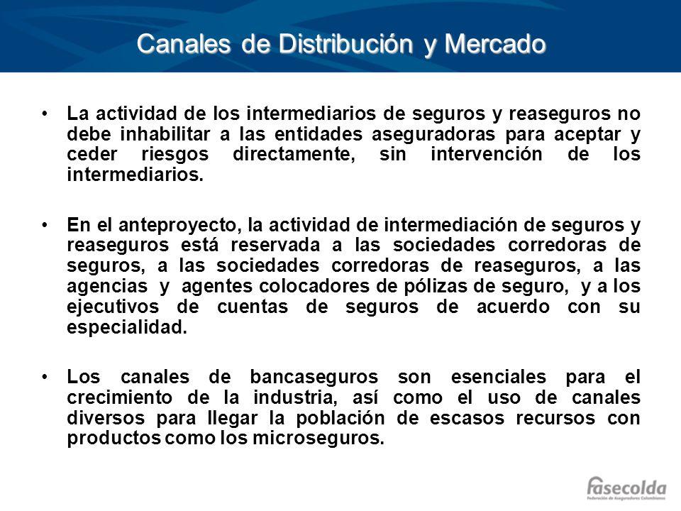 Canales de Distribución y Mercado