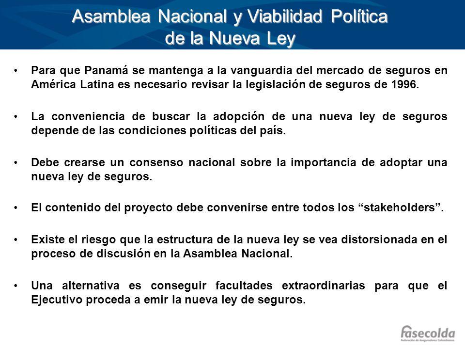 Asamblea Nacional y Viabilidad Política de la Nueva Ley