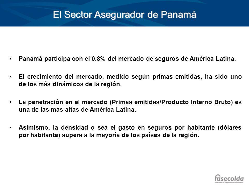 El Sector Asegurador de Panamá