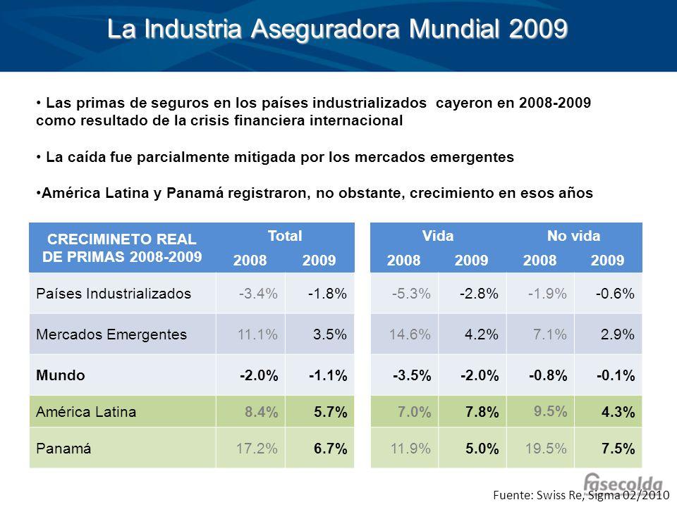 CRECIMINETO REAL DE PRIMAS 2008-2009